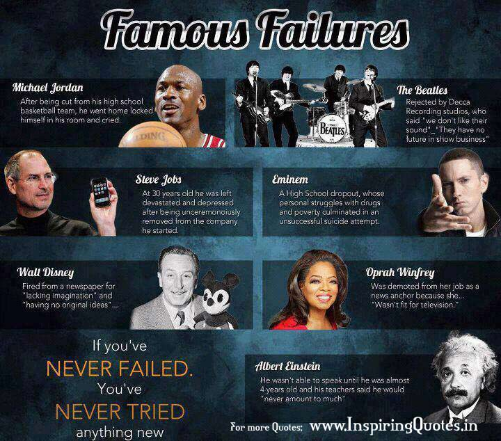Famous Failures Quotes, Thoughts on Failures Images Wallpapers, Pictures